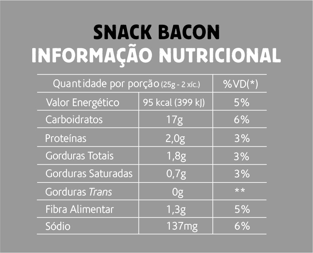 tabela_nutricional_snack_saudavel_assado_sabor_bacon_belive-1